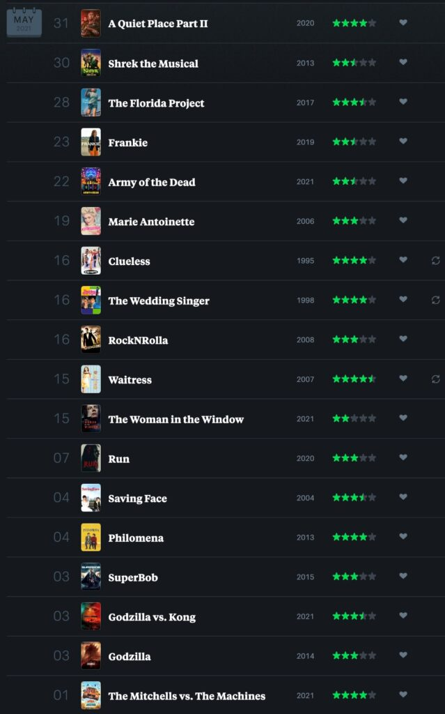 List of films watched in May 2021